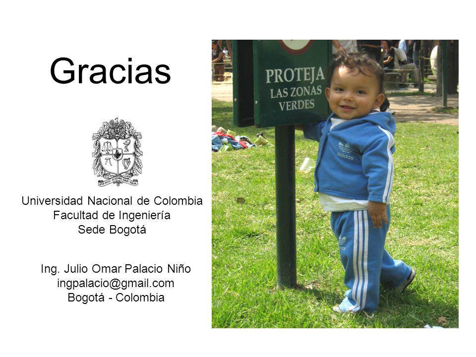 Gracias Universidad Nacional de Colombia Facultad de Ingeniería