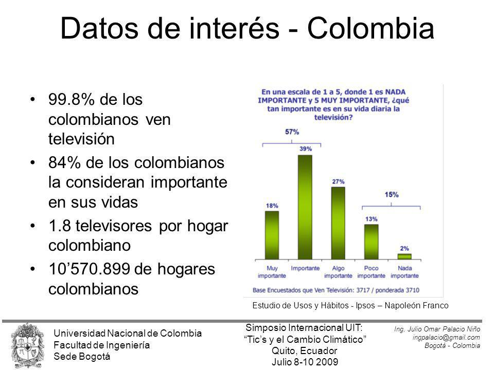 Datos de interés - Colombia