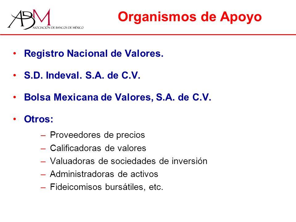 Organismos de Apoyo Registro Nacional de Valores.