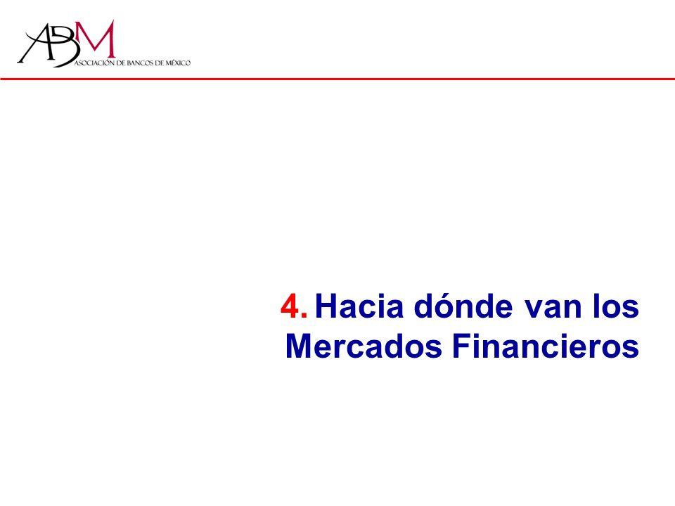 Hacia dónde van los Mercados Financieros