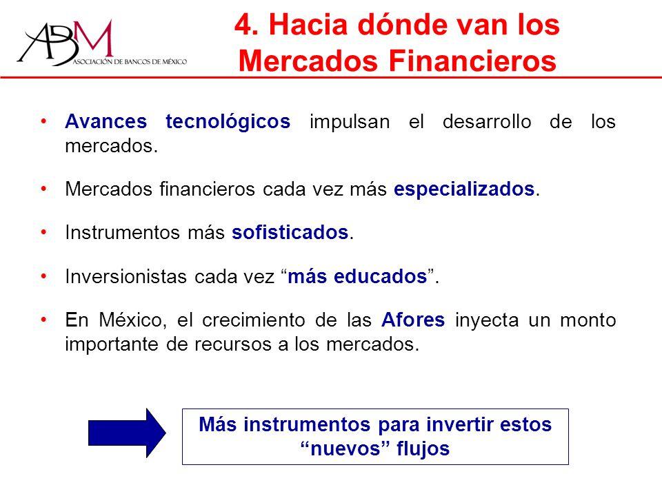 4. Hacia dónde van los Mercados Financieros