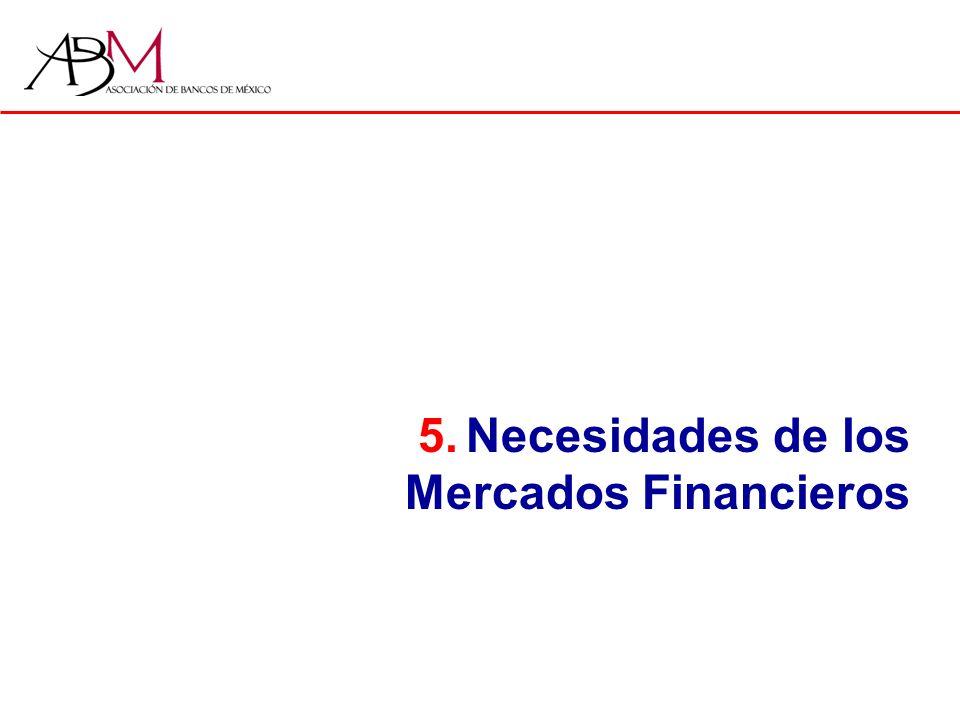 Necesidades de los Mercados Financieros
