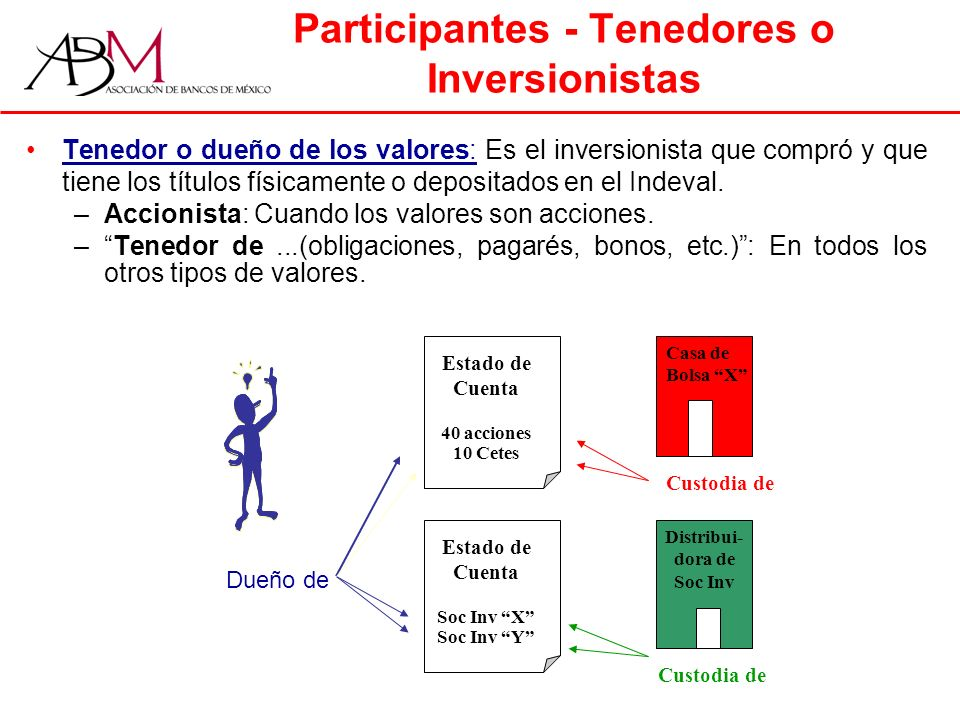 Participantes - Tenedores o Inversionistas