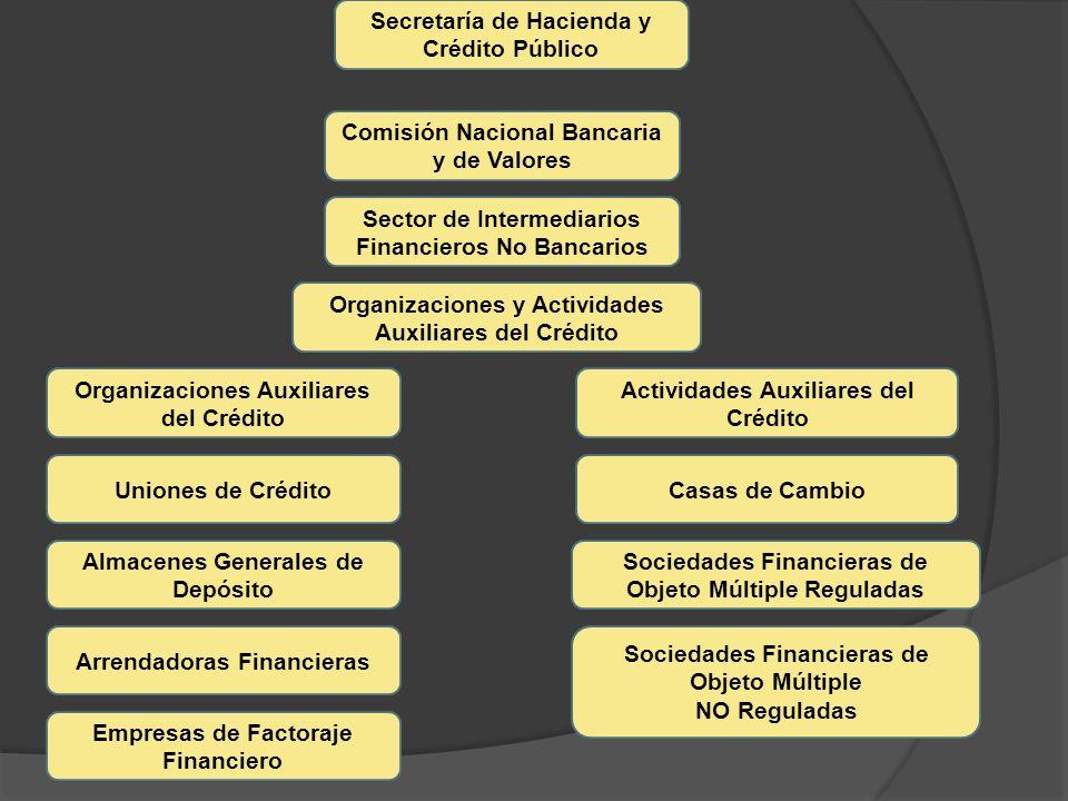 Secretaría de Hacienda y Crédito Público