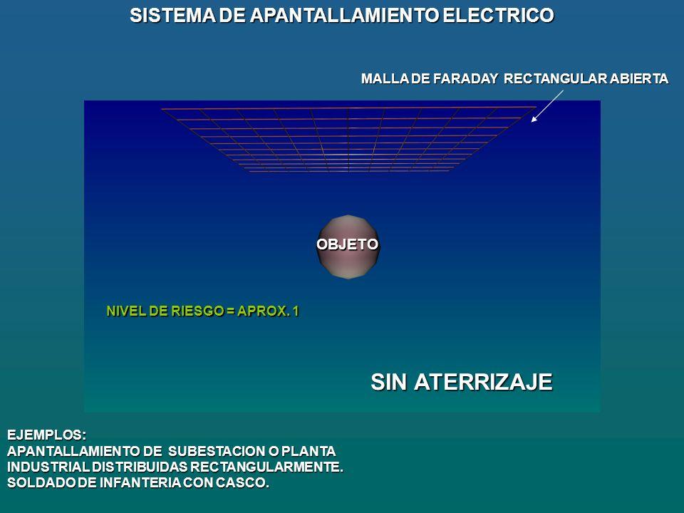 SIN ATERRIZAJE SISTEMA DE APANTALLAMIENTO ELECTRICO OBJETO