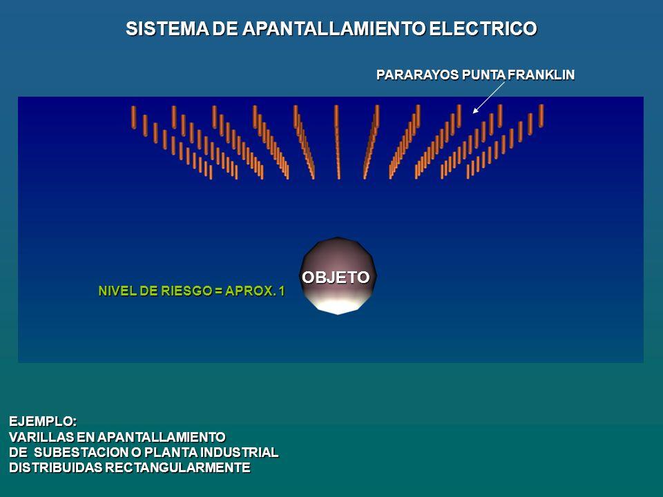 SISTEMA DE APANTALLAMIENTO ELECTRICO PARARAYOS PUNTA FRANKLIN