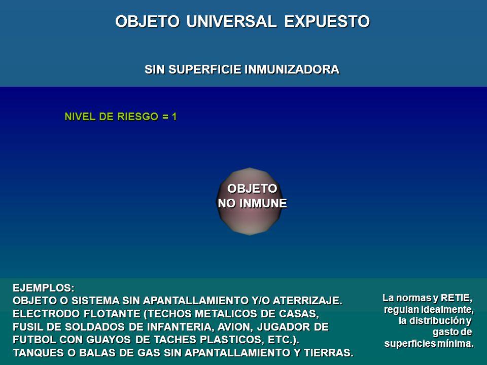OBJETO UNIVERSAL EXPUESTO