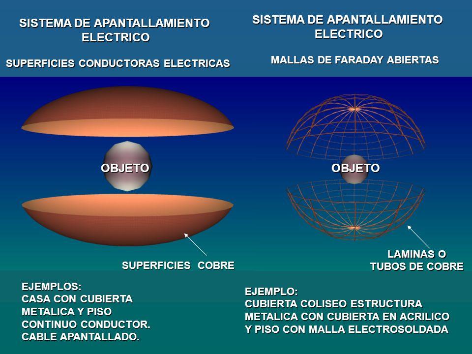 SISTEMA DE APANTALLAMIENTO ELECTRICO SISTEMA DE APANTALLAMIENTO