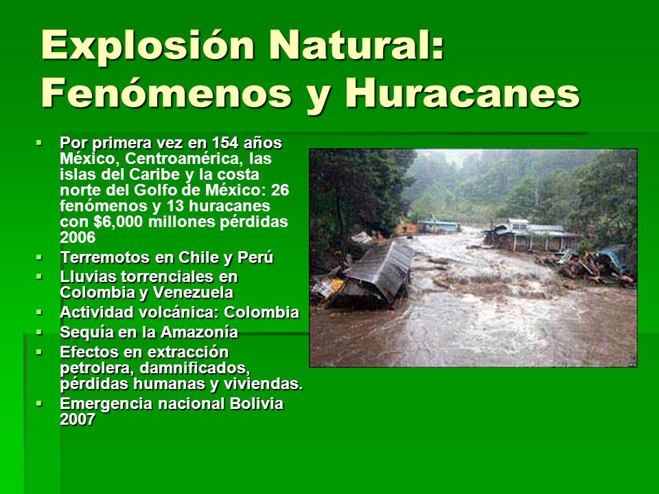 Explosión Natural: Fenómenos y Huracanes