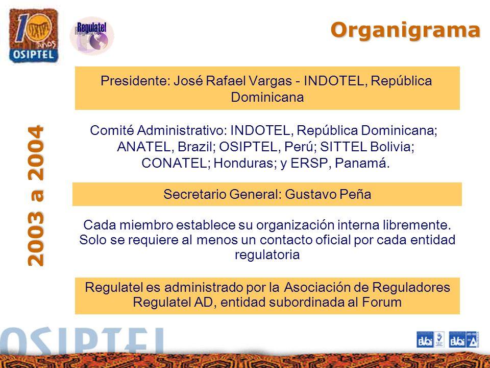 Organigrama Presidente: José Rafael Vargas - INDOTEL, República. Dominicana. Comité Administrativo: INDOTEL, República Dominicana;