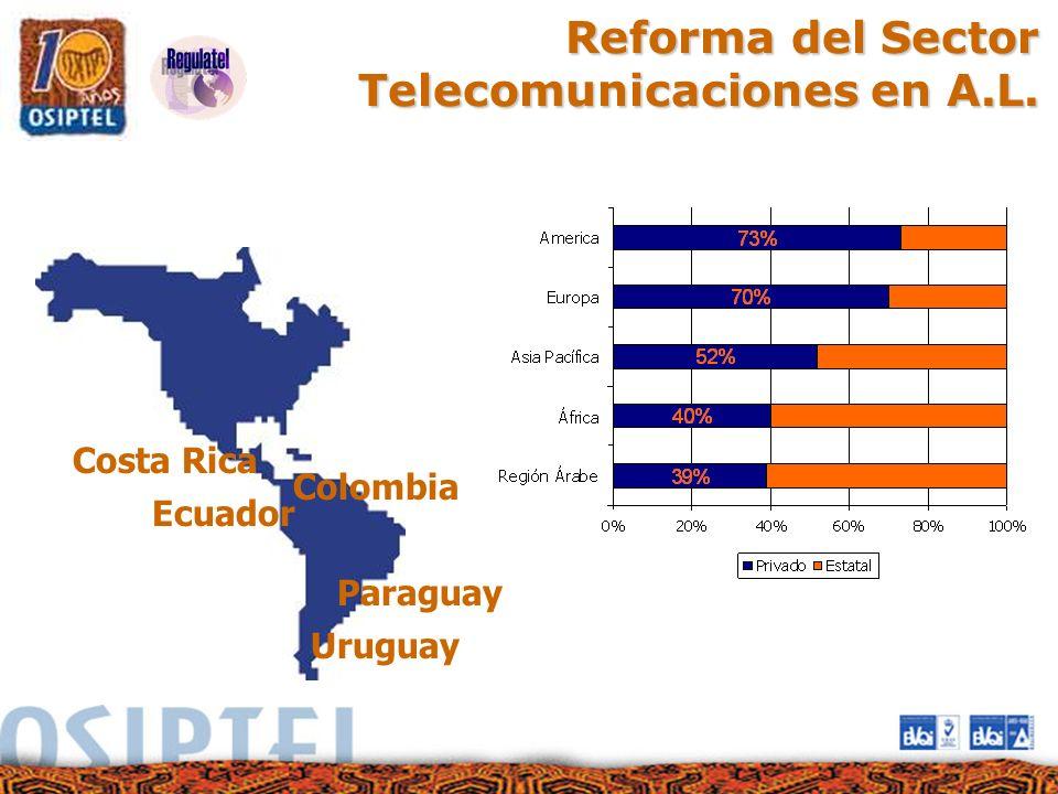 Telecomunicaciones en A.L.