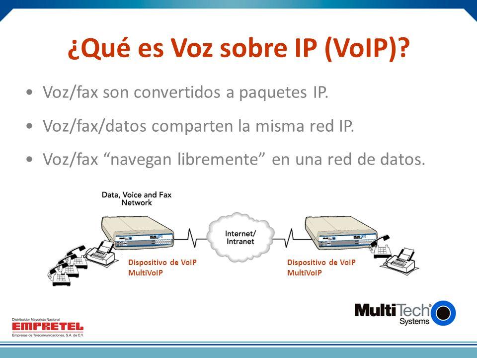 ¿Qué es Voz sobre IP (VoIP)