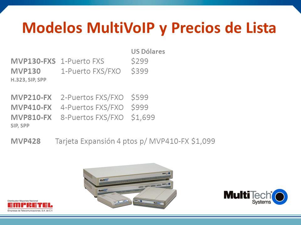 Modelos MultiVoIP y Precios de Lista