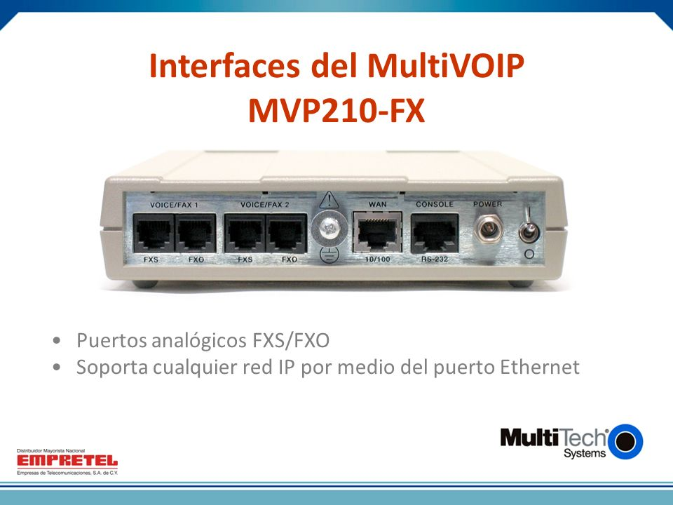 Interfaces del MultiVOIP