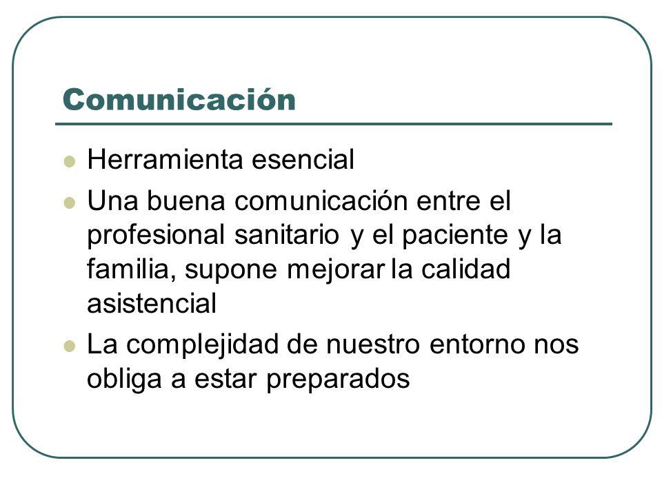 Comunicación Herramienta esencial