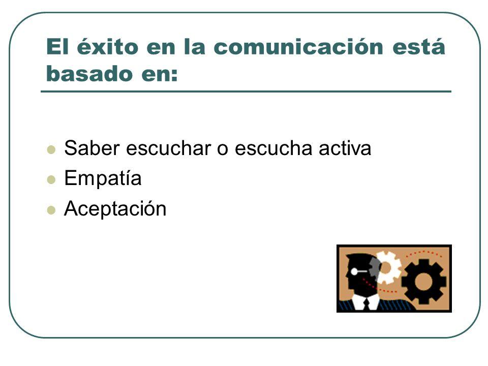 El éxito en la comunicación está basado en: