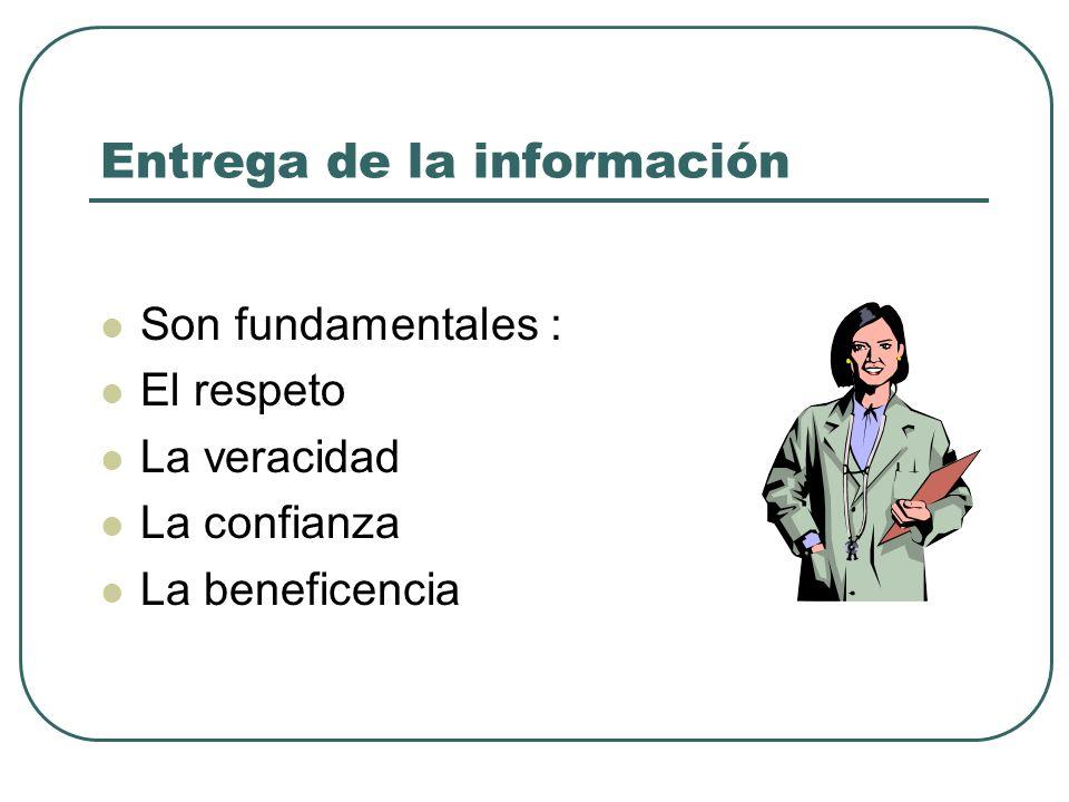 Entrega de la información