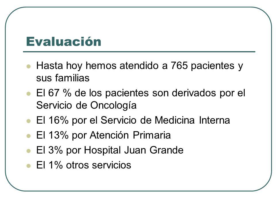 Evaluación Hasta hoy hemos atendido a 765 pacientes y sus familias