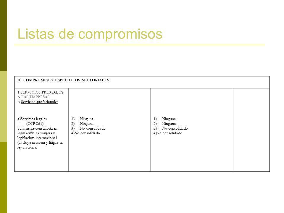Listas de compromisos II. COMPROMISOS ESPECÍFICOS SECTORIALES