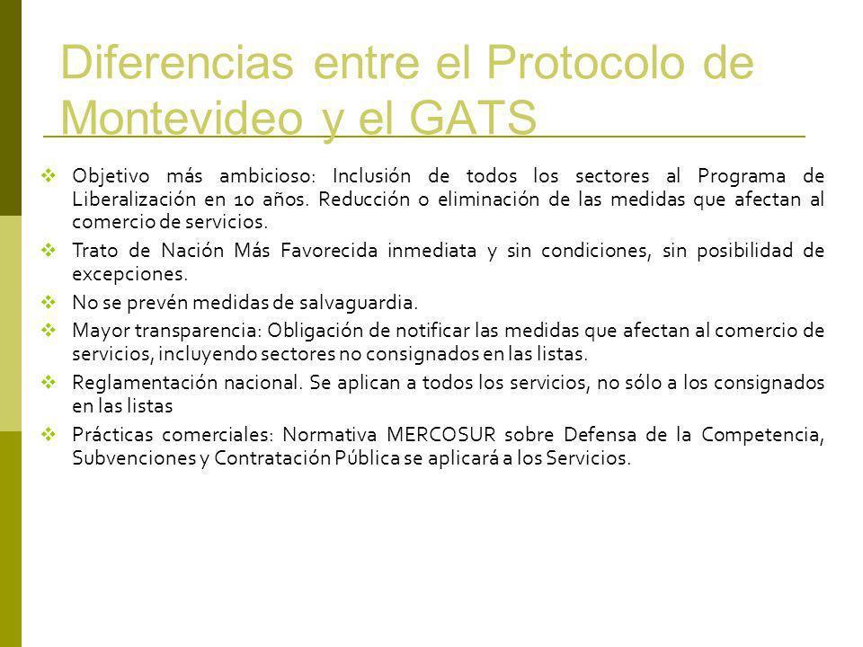 Diferencias entre el Protocolo de Montevideo y el GATS