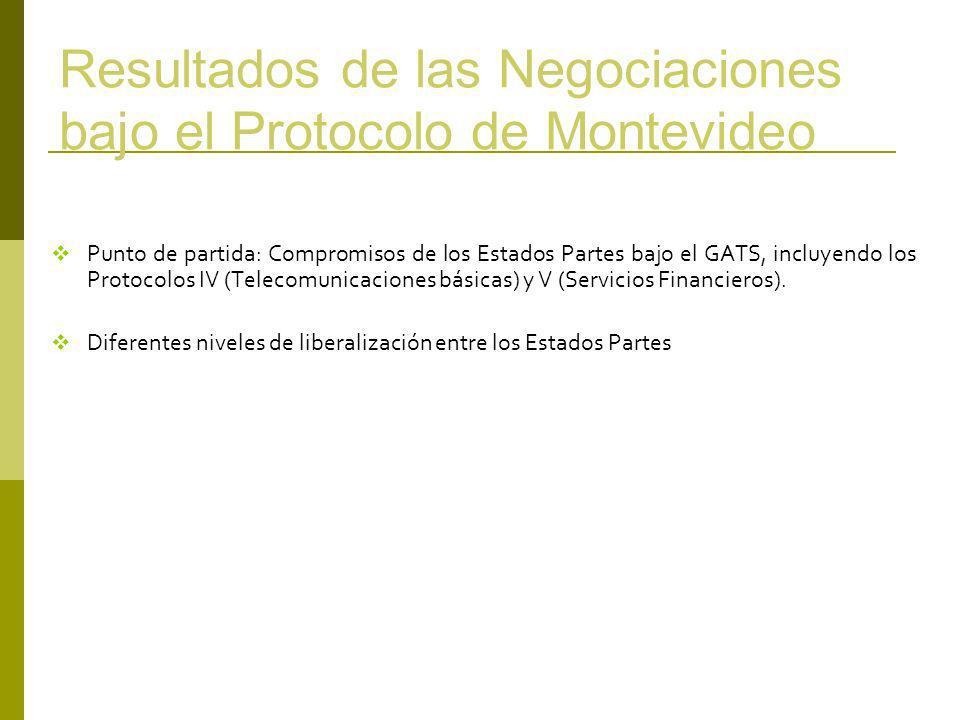 Resultados de las Negociaciones bajo el Protocolo de Montevideo