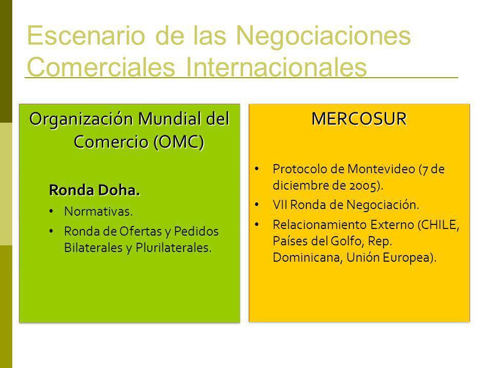 Escenario de las Negociaciones Comerciales Internacionales