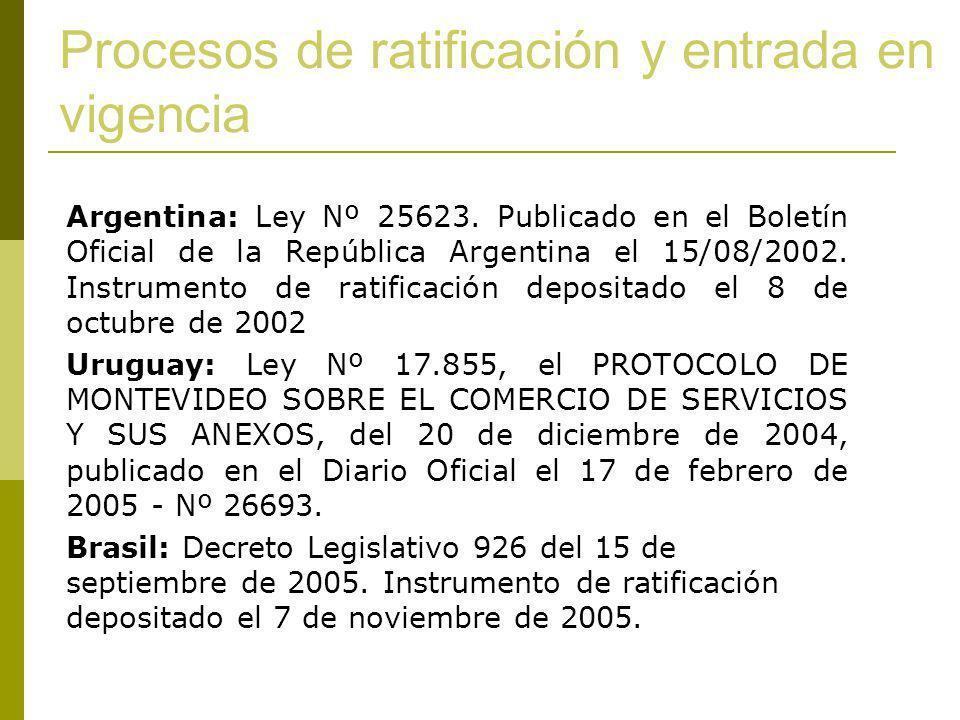 Procesos de ratificación y entrada en vigencia