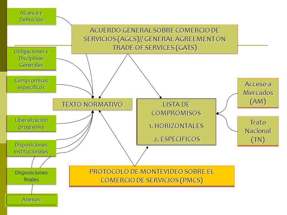 PROTOCOLO DE MONTEVIDEO SOBRE EL COMERCIO DE SERVICIOS (PMCS)