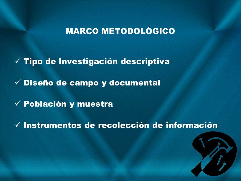 MARCO METODOLÓGICO Tipo de Investigación descriptiva. Diseño de campo y documental. Población y muestra.