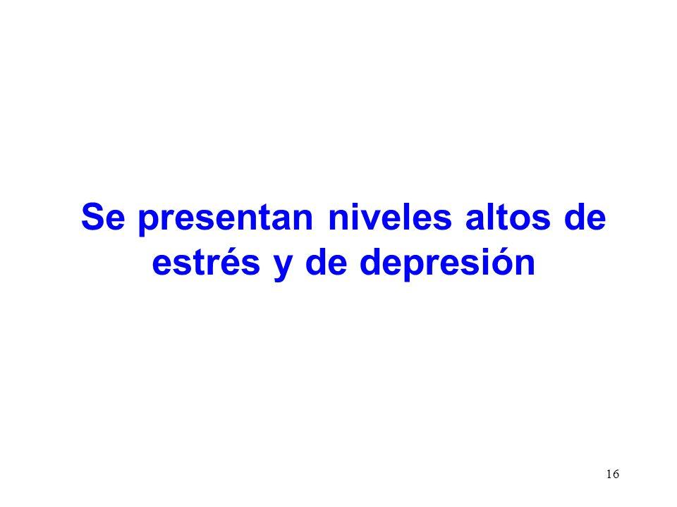 Se presentan niveles altos de estrés y de depresión