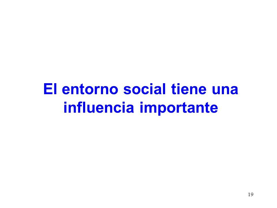 El entorno social tiene una influencia importante