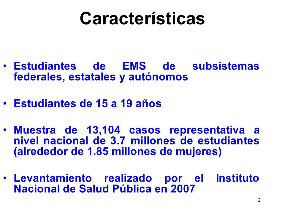 Características Estudiantes de EMS de subsistemas federales, estatales y autónomos. Estudiantes de 15 a 19 años.