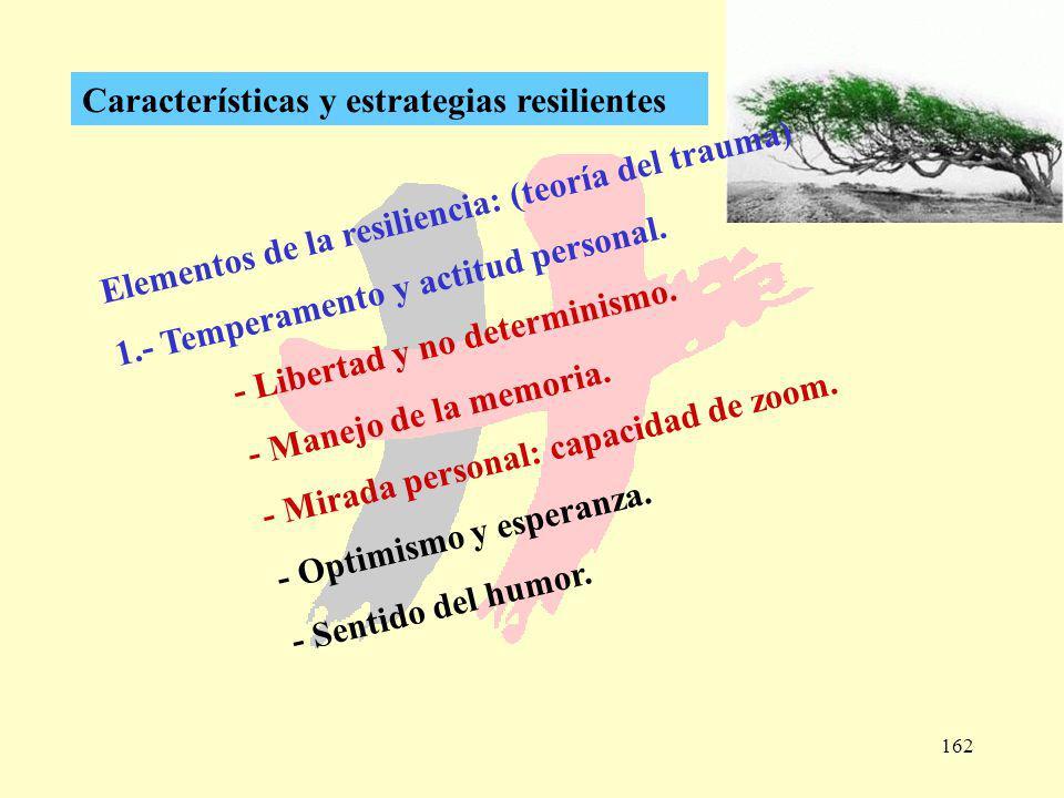 Características y estrategias resilientes