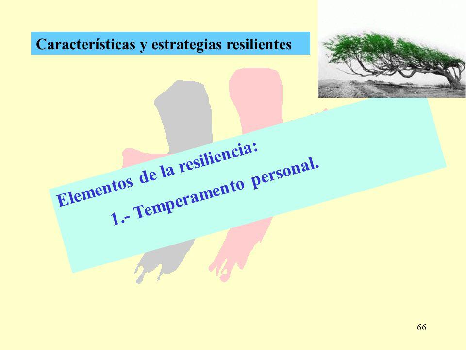 Elementos de la resiliencia: 1.- Temperamento personal.