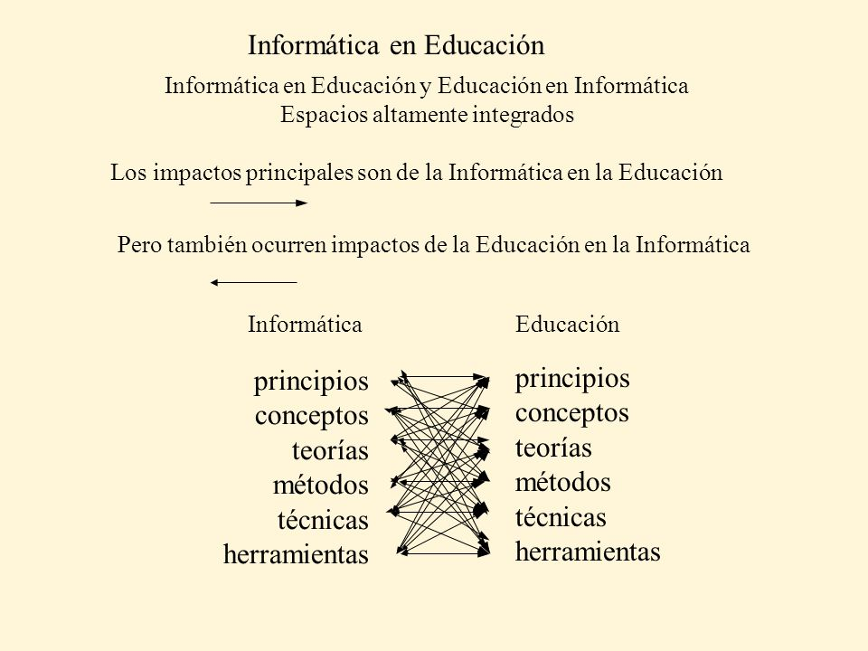 Informática en Educación