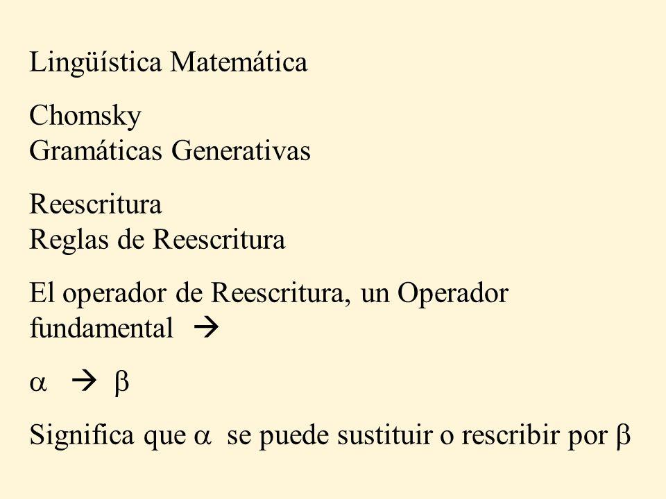 Lingüística Matemática Chomsky Gramáticas Generativas Reescritura Reglas de Reescritura El operador de Reescritura, un Operador fundamental     Significa que  se puede sustituir o rescribir por 