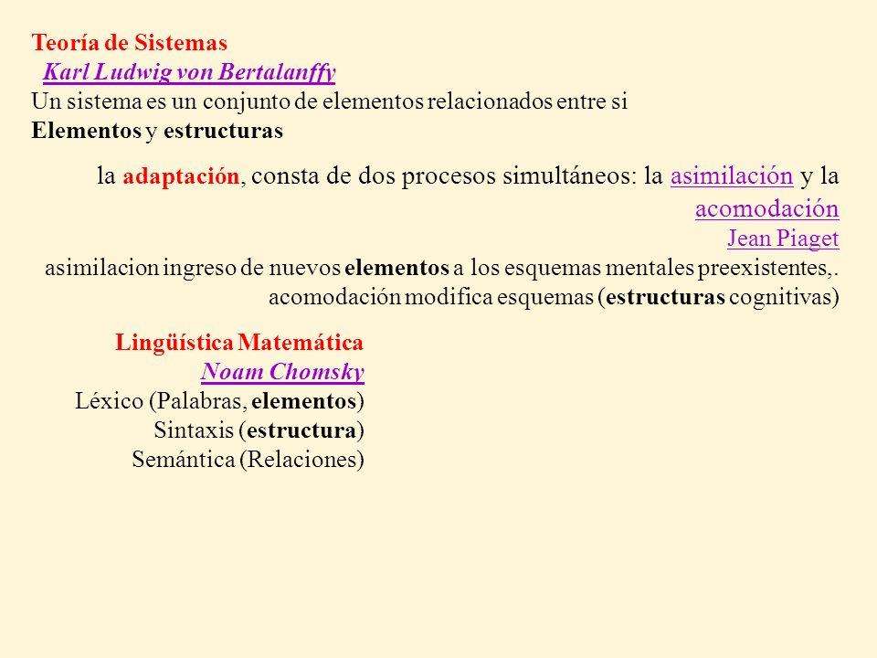 Teoría de Sistemas Karl Ludwig von Bertalanffy. Un sistema es un conjunto de elementos relacionados entre si.
