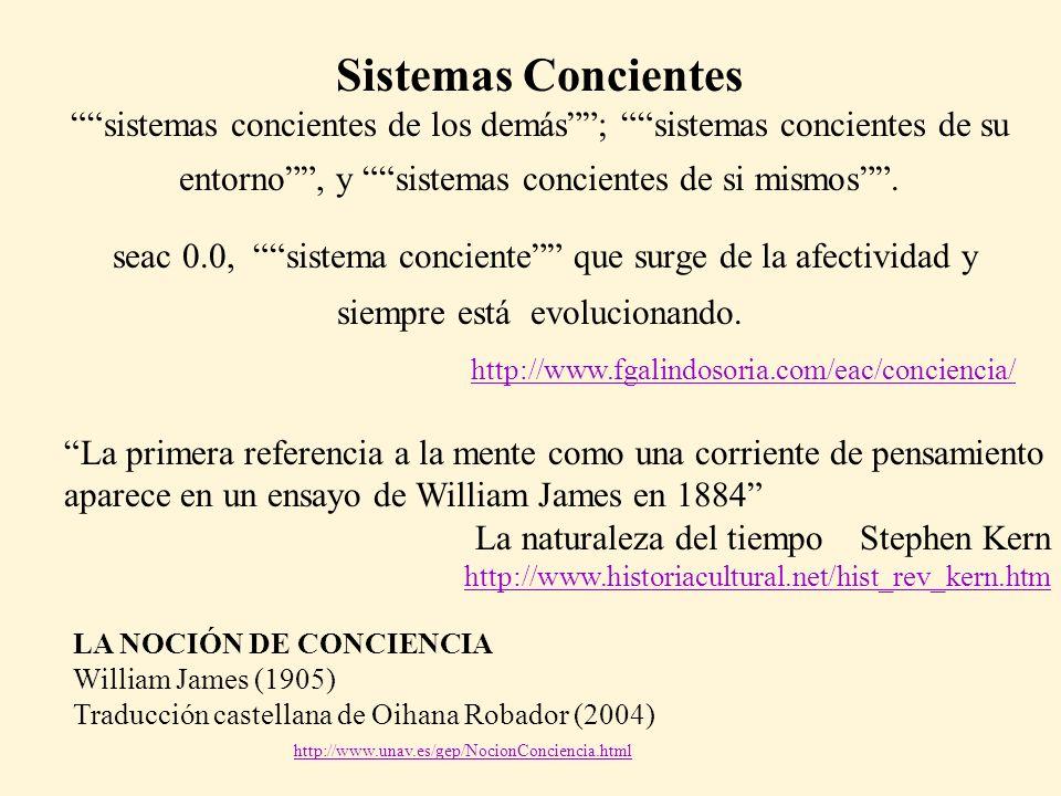 Sistemas Concientes sistemas concientes de los demás ; sistemas concientes de su entorno , y sistemas concientes de si mismos . seac 0.0, sistema conciente que surge de la afectividad y siempre está evolucionando.