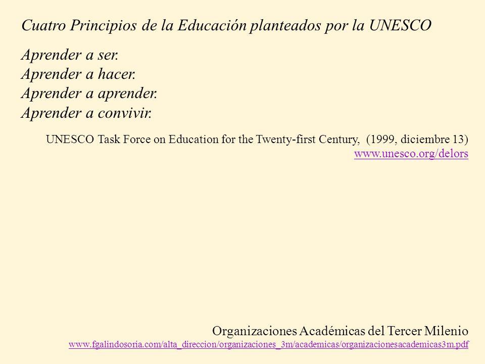 Cuatro Principios de la Educación planteados por la UNESCO