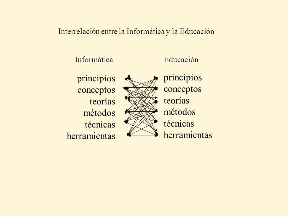 principios conceptos teorías métodos técnicas herramientas