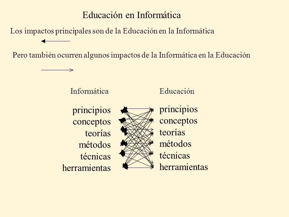 Educación en Informática
