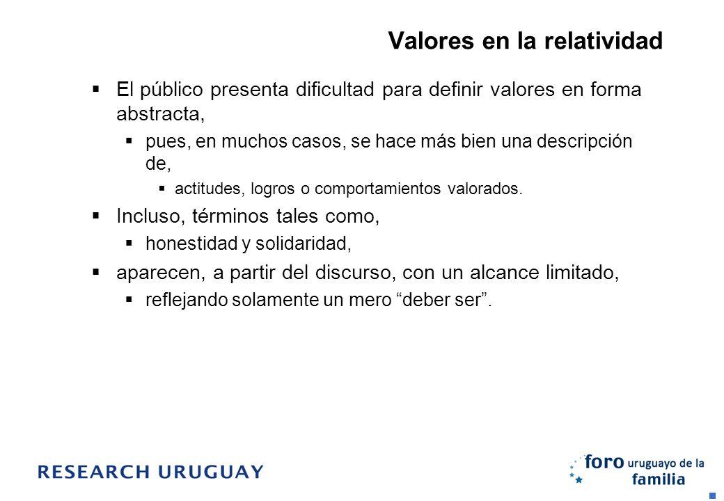Valores en la relatividad