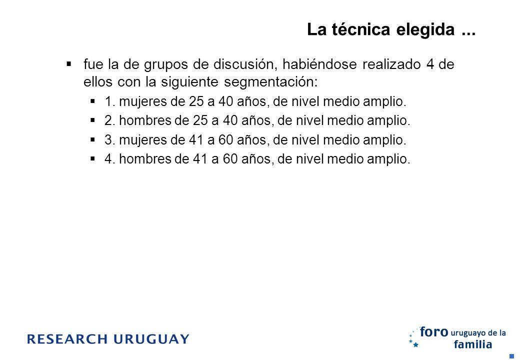 La técnica elegida ... fue la de grupos de discusión, habiéndose realizado 4 de ellos con la siguiente segmentación: