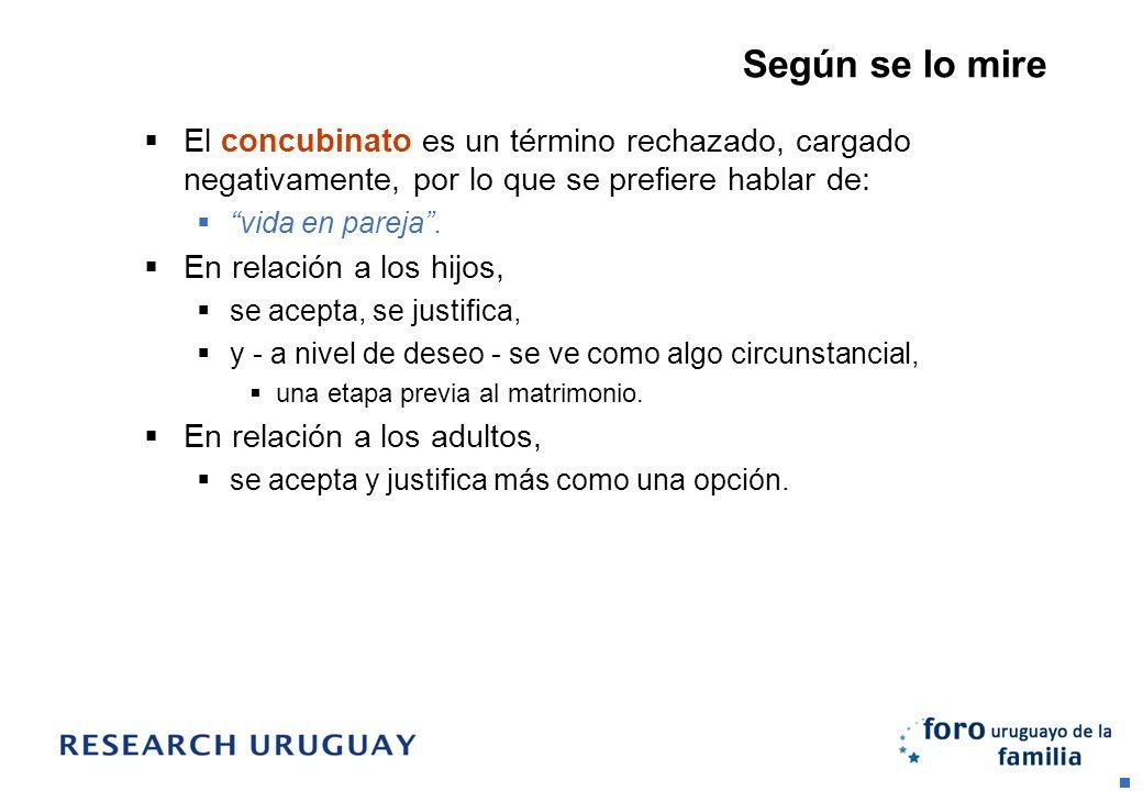 Según se lo mireEl concubinato es un término rechazado, cargado negativamente, por lo que se prefiere hablar de: