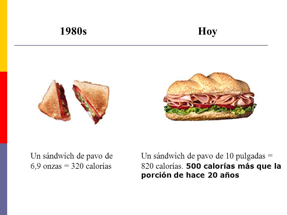 1980s Hoy Un sándwich de pavo de 6,9 onzas = 320 calorías