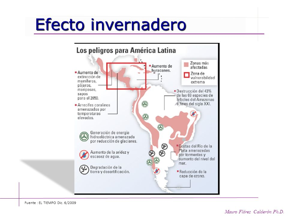 Efecto invernadero Mauro Flórez Calderón Ph.D.
