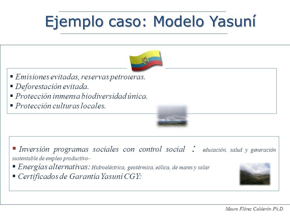 Ejemplo caso: Modelo Yasuní