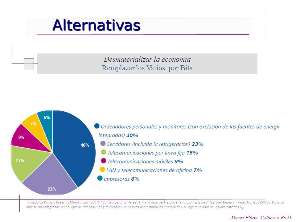 Alternativas Desmaterializar la economía Remplazar los Vatios por Bits