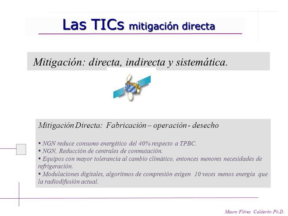 Las TICs mitigación directa