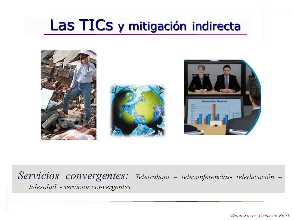 Las TICs y mitigación indirecta